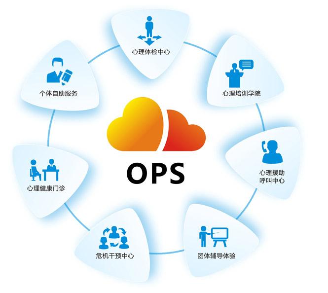 ops组织云服务平台-中盛凯新企业集团